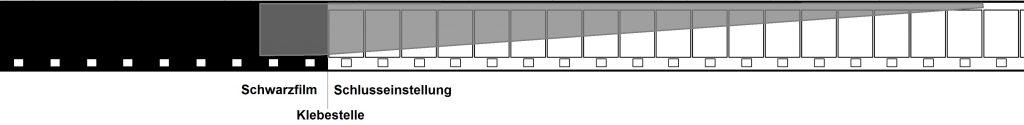 Schematische Darstellung einer Abblendung (Aufblendung analog)
